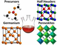 One of those topics was advancements in the synthesis of germanium-based core-shell nanocrystals.