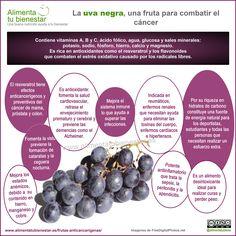 La uva negra, propiedades y beneficios #antioxidante #anticancerigena