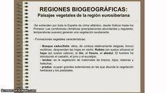 Tutorial del paisaje vegetal en España.