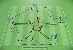 Training drill – Athletic technical Circuit – Best Football Tactics and Everything about Football Soccer Warm Up Drills, Soccer Passing Drills, Football Coaching Drills, Soccer Warm Ups, Soccer Training Drills, Rugby Training, Football Workouts, Soccer Practice, Soccer Skills