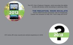 """HTC is planning for this year's theme """"HTC kicks off a new sound and camera experience in 2013"""" improvements to camera and sound for its models"""