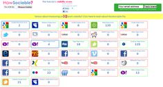 Free Social Media Monitoring tools