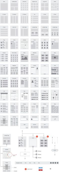 Another nice collection of wireframe ideas to be starting a page with. Pretty much always like to have something like this just to start with so I have a visual reference for a grid.. If you like UX, design, or design thinking, check out theuxblog.com