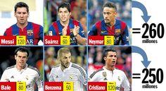 El valor de mercado de los 'tres tenores' del Barça va en alza