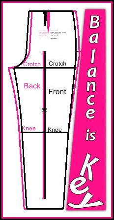 Plus Size Pants Pattern: Balance A Key Step to Making Pants That Fit