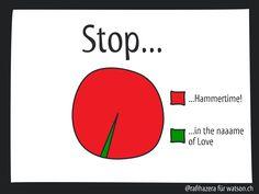 Wichtige Statistiken!