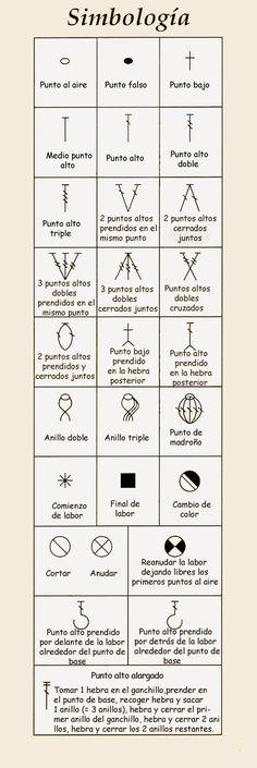 Símbolos de puntos de ganchilloCrochet stitch ✿⊱╮Teresa Restegui http://www.pinterest.com/teretegui/✿⊱╮