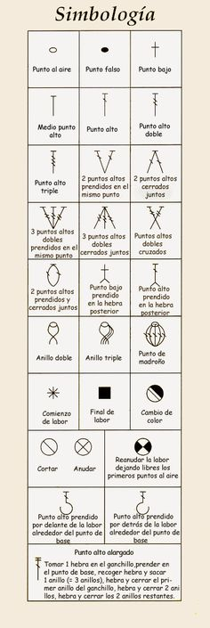 Crochet Symbols in Spanish