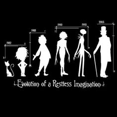 """Evolution of a Restless Imagination"" Tim Burton's characters"