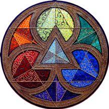 Mandala - Simbología Sagrada 15
