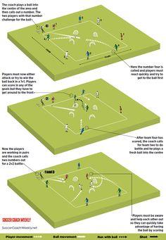 2v2v2v2 goalscoring game image