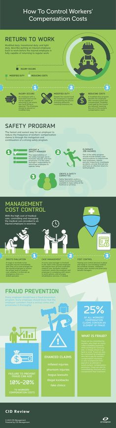 "This nfographic discusses the  topic of ""How To Control Workers' Compensation"""