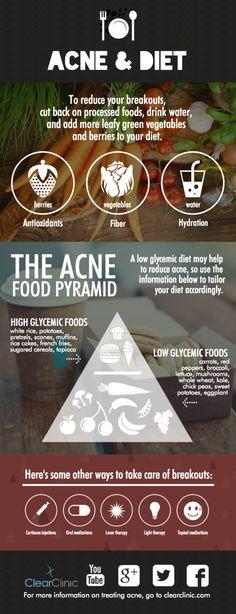 Clear Skin Diet | American Spa