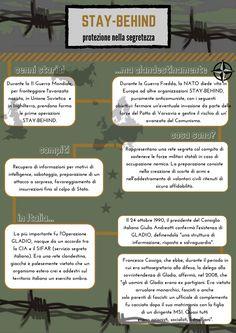 #ServiziSegreti  #Intelligence #Mercadante #Muscarella #linguaggio #geopolitica #finanza #economia #Andreotti #Gladio #StayBehind #Storia