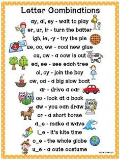 Learning Letter Combinations-aligned with Common Core State Standards - Klassenzimmer Management Phonics Chart, Phonics Rules, Phonics Worksheets, Spelling Rules, Teaching Letters, Teaching Phonics, Teaching Kids, Kids Learning, Core Learning