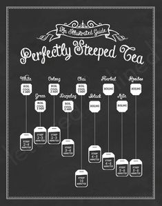 Perfectly Steeped Tea: An Illustrated Guide - Print - Chalkboard, Sign, Decor, Tea Art, Guide To Tea