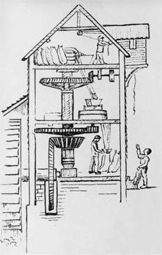 Another mill diagram Wooden Gears, Diy Generator, Water Powers, Water Mill, Simple Machines, Water Systems, Historical Architecture, House Layouts, Le Moulin
