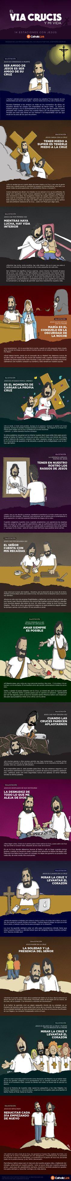 Infografia Vía Crucis