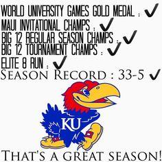 Rock Chalk Kansas Jayhawks Men's Basketball 2015-2016 Season!