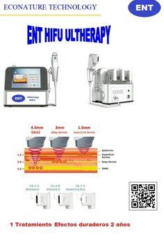 Ultrasonidos focalizados de alta intensidad, Hifu Ultherapy ENT el mejor equipo para hacer un lifting no invasivo.