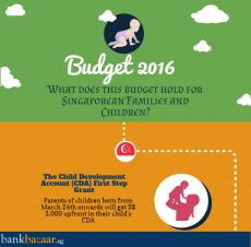 Budget 2016 - What does this Budget Hold for Singaporean Families and Children?