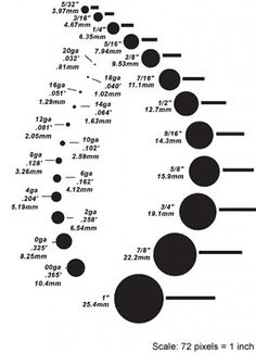 Printable gauge chart wikihow a good chart to determine gauge or gauge charts are useful greentooth Gallery