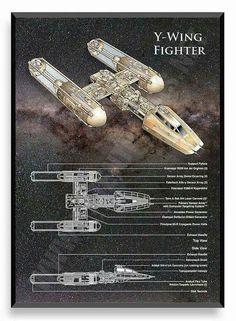 Koensayr Manufacturing: BTL Y-wing Fighter-Bomber