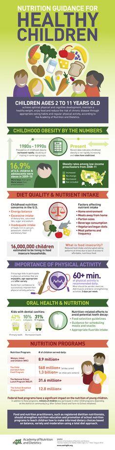 Nutrition Guidance Healthy Children