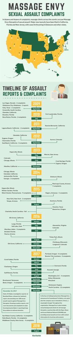 16 best Legal Infographics images on Pinterest   Info graphics ...