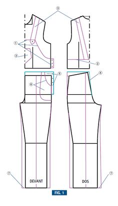 French blog tells you how to create an overall pattern using a standard pant and bodice patern
