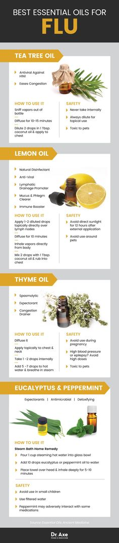 These are the best essential oils for the flu. Click to discover other essential oils effective at relieving symptoms of dry skin, a cold, a sore throat, arthritis and more.