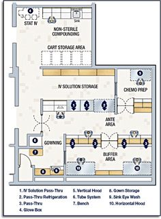 Pharmacy Design Plans Pharmacies Floor Plans 16551code