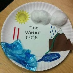 Trendy science lessons for preschool water cycle ideasYou can find Science lessons and more on our website.Trendy science lessons for preschool water cycle ideas Water Cycle Craft, Water Cycle Project, Water Cycle Activities, Science Activities, Water Cycle For Kids, Science Jokes, 4th Grade Science, Kindergarten Science, Elementary Science