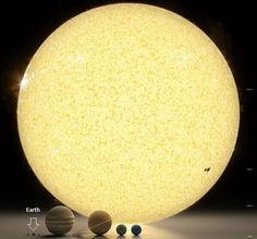 Le système solaire à l'échelle.