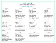 Vpk Lesson Plan Template New 2011 05 Preschool Curriculum Vpk Lesson Plans For Toddlers, Preschool Lesson Plans, Preschool Themes, Preschool Kindergarten, Preschool Learning, Daycare Themes, Free Preschool, Preschool Crafts, Daycare Curriculum