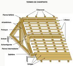 la charpente en bois lucarne rampante chantier pinterest. Black Bedroom Furniture Sets. Home Design Ideas