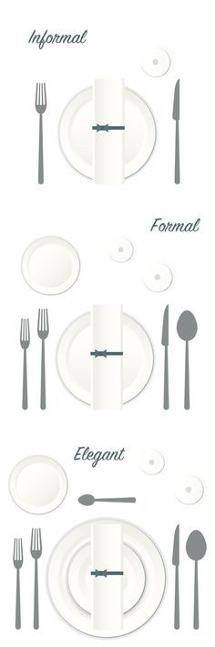 Learn how to set the dinner table for every occasion! Kirkland's shows you table settings for informal, formal and elegant events.