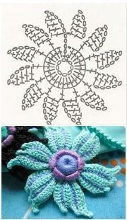 Irish Crochet Flower (chart + tutorial) by tonya.non corrisponde lo schemaThis Pin was discovered by TC Crochet Puff Flower, Crochet Flower Tutorial, Crochet Flower Patterns, Love Crochet, Irish Crochet, Crochet Designs, Crochet Flowers, Hat Flower, Crochet Lace