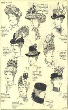 Chapeaux période 1880-1890