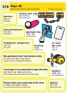 518 Keys (II)