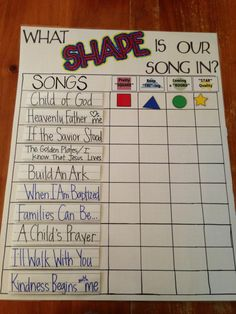 What Shape is our song in? (Pinned from Renae Storm Kirby and the Facebook Primary Choristers group)
