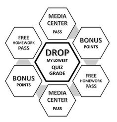 Reward System for High School or Middle School Students