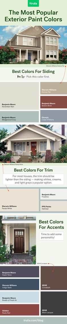 Hereu0027s A Breakdown Of The Most Popular Exterior Paint Colors For Your  Houseu0027s Siding, Trim