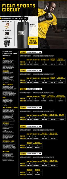 Exclusive Everlast Workout: Fight Sports Circuit Check out all of the fitness… Sport Fitness, Fitness Workouts, At Home Workouts, Fitness Tips, Fitness Foods, Muay Thai Training Workouts, Fitness Weightloss, Punching Bag Workout, Boxe Fitness