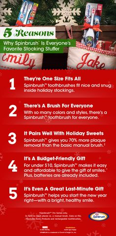 Looking for the perfect stocking stuffer this holiday season? Here are five reasons Spinbrush™ is the stocking stuffer that tops them all.