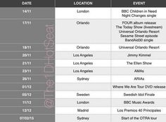 The boys upcoming schedule! Come on Aussies for the Arias! So excitedd 1d Tour, The Ellen Show, Universal Orlando, Album Releases, Aussies, Children In Need, Today Show, Boys Who, One Direction