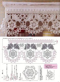 NotikaLand crochet and knitting – Google+