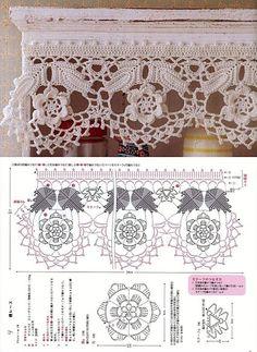 NotikaLand crochet and knitting – Google+