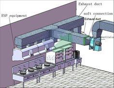 Range Hood Fume Extractor For Commercial Kitchen - Buy Range Hood ...