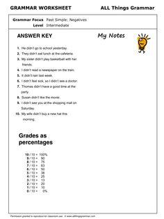 English Grammar PAST SIMPLE: Negatives www.allthingsgrammar.com/past-simple-negatives.html